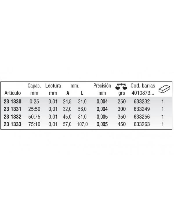 Micrómetro de exteriores alta precisisón DIN 863