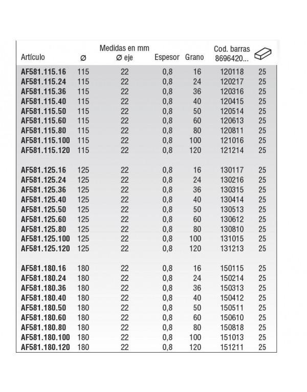 Paq. 25 Disco de fibra óxido de aluminio (Antes KFT)REF.AF581