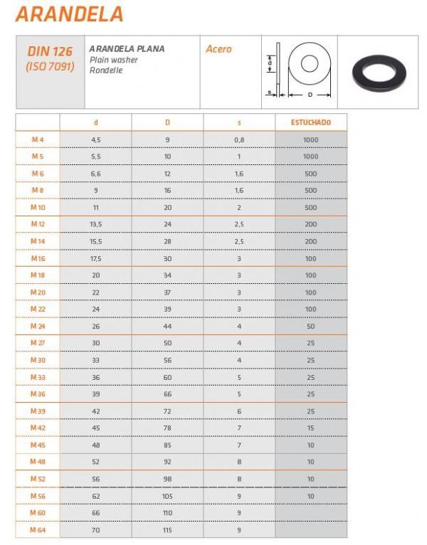 ARANDELA PLANA DIN 126 ISO 7091 ACERO